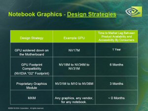 MXM by nVidia - Bringing Life and Upgradeability to Notebook
