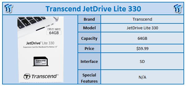 transcend_jetdrive_lite_330_64gb_macbook_expansion_memory_card_review_99