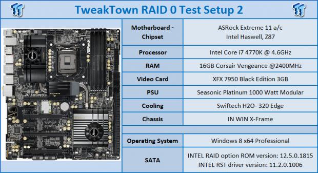 Intel DC P3700 800GB NVMe vs  Intel 730 Series SATA SSD RAID
