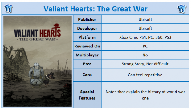valiant_hearts_the_great_war_pc_game_review_99