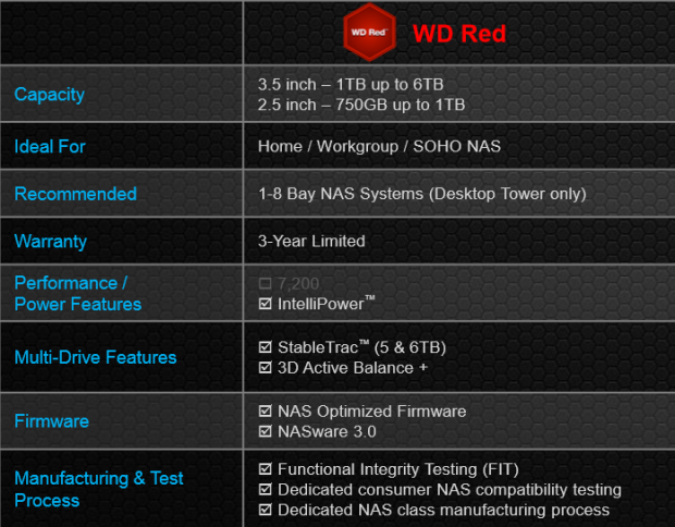 western_digital_red_6tb_nas_consumer_hdd_review_02
