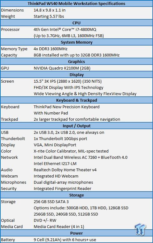 lenovo_thinkpad_w540_mobile_workstation_laptop_review_02