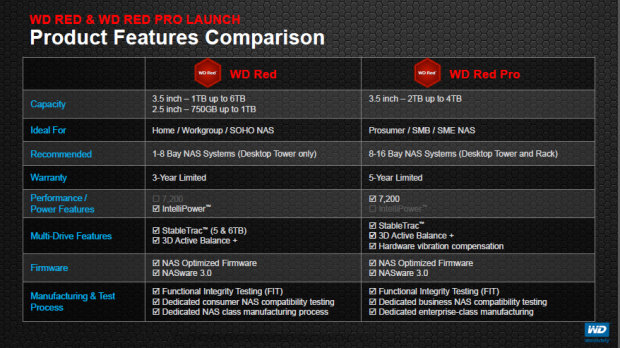 wd_red_and_red_pro_hdd_nas_performance_analysis_in_raid_5_with_10gbe_03