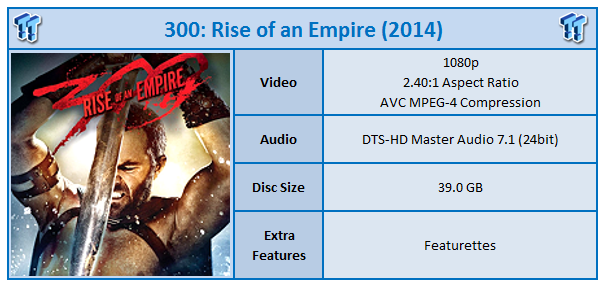 300 Rise Of An Empire 2014 Blu Ray Movie Review
