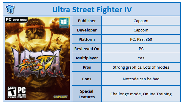 Ultra Street Fighter Iv Pc Game Review