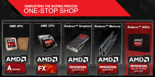 AMD Radeon R7 240GB Gaming SSD Review