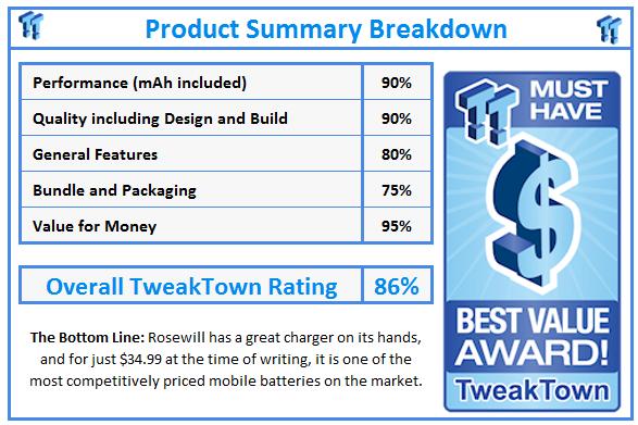 rosewill_powerbank_rcbr_13020_11_200mah_mobile_battery_review_1234