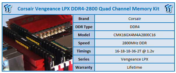corsair_vengeance_lpx_ddr4_2800_quad_channel_memory_kit_review_01