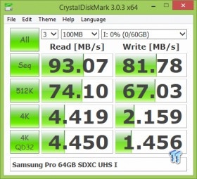 samsung_pro_64gb_sd_and_microsd_memory_cards_review_12