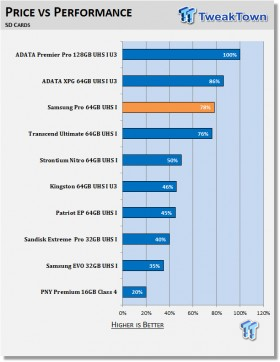 samsung_pro_64gb_sd_and_microsd_memory_cards_review_14