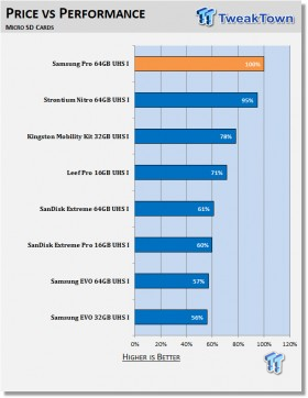 samsung_pro_64gb_sd_and_microsd_memory_cards_review_15