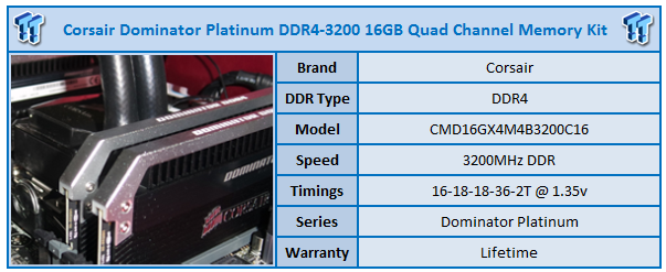 corsair_dominator_platinum_ddr4_3200_16gb_quad_channel_memory_review_01