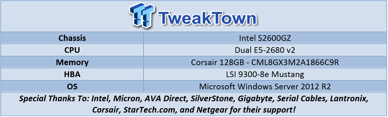 TweakTown Enlarged Image