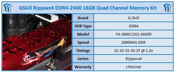 g_skill_ripjaws4_ddr4_2400_16gb_quad_channel_memory_kit_review_01