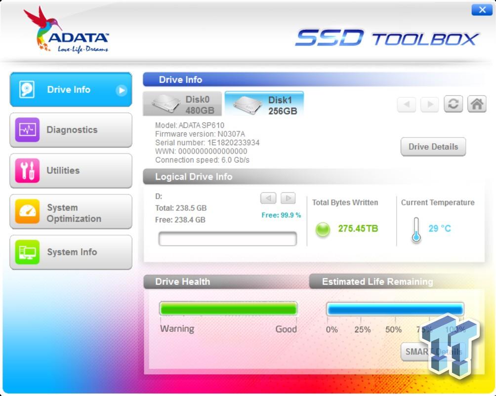 TweakTown's Complete SSD Toolbox Software Roundup