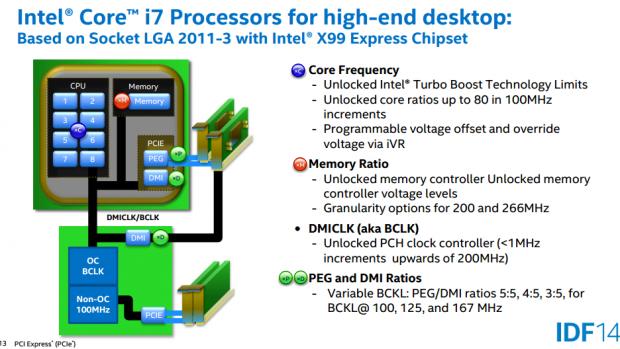 Intel Core i7 5960X Extreme Edition S-spec QFRA CPU