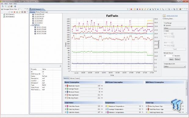 Supermicro X10DRi-T (Intel C612) Server Motherboard Review