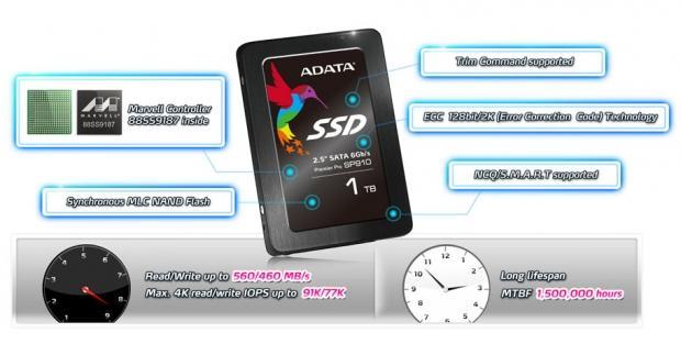 adata_premier_pro_sp910_512gb_ssd_review_01