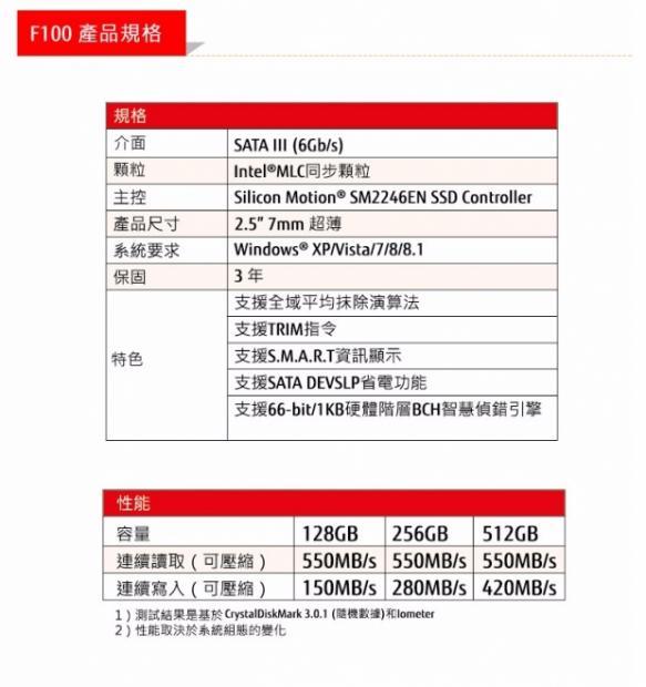 fujitsu_f100_512gb_ssd_review_02
