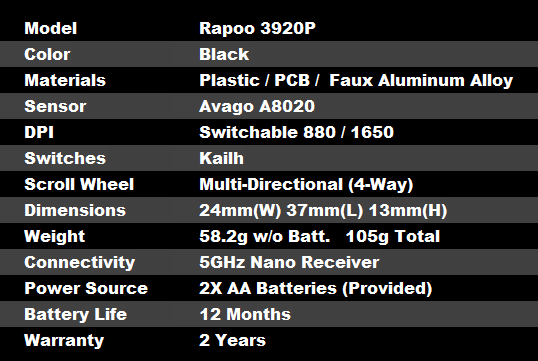 rapoo_3920p_5g_advanced_wireless_laser_mouse_review_01