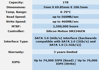 mushkin-reactor-1tb-ssd-review-amazing-price-good-performance_02