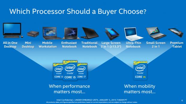 intel-broadwell-5th-gen-core-processor-family-preview_03