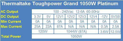 thermaltake-toughpower-grand-1050w-80-plus-platinum-psu-review_02