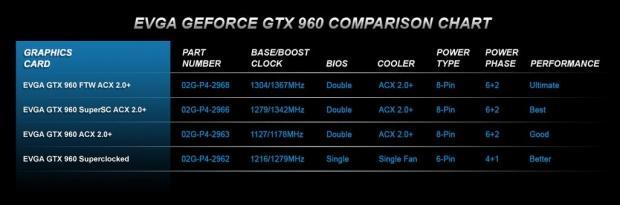 evga-geforce-gtx-960-supersc-acx-2-video-card-review_11