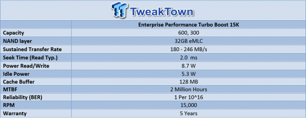 seagate-enterprise-performance-turboboost-15k-600gb-hdd-review_99