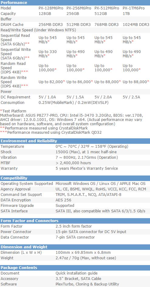 plextor-m6-pro-256gb-ssd-review_02