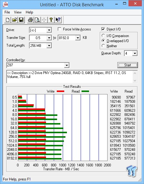 PNY Optima 240GB 2-Drive SSD RAID Report