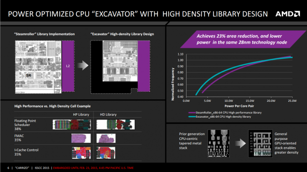 amd-carrizo-performance-mobile-apu-excavator-core-preview_04