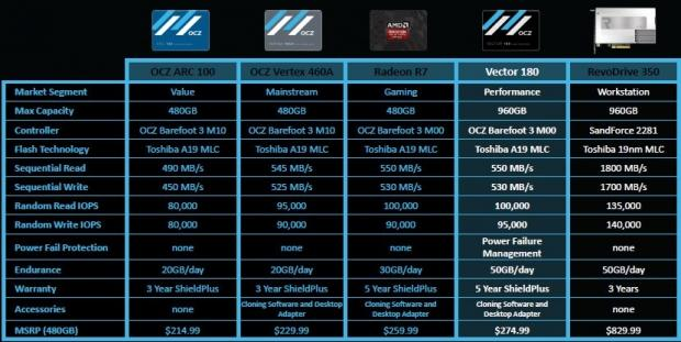 ocz-vector-180-960gb-ssd-review_04