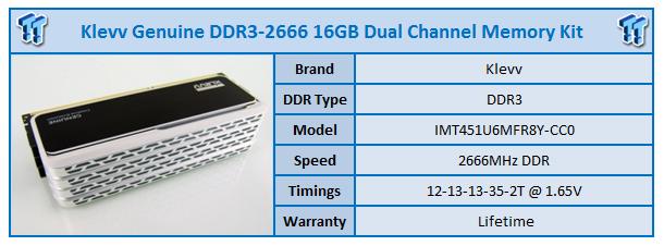 KLevv Genuine 2666MHz DDR3 16GB Dual-Channel Memory Kit Review