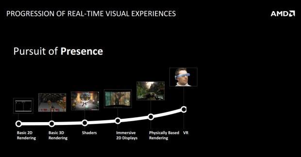 AMD's Future of Gaming: FreeSync, DirectX 12, LiquidVR, VR