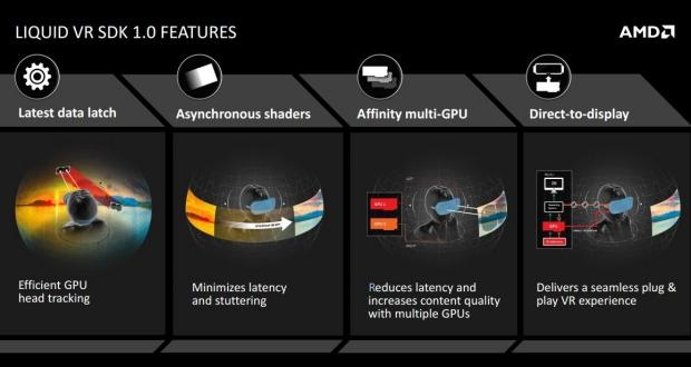 AMD's Future of Gaming: FreeSync, DirectX 12, LiquidVR, VR