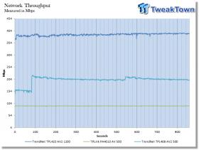 trendnet-tpl-420e2k-gigabit-powerline-networking-kit-review_08