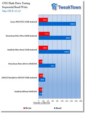 strontium-nitro-idrive-64gb-ios-flash-drive-review_12