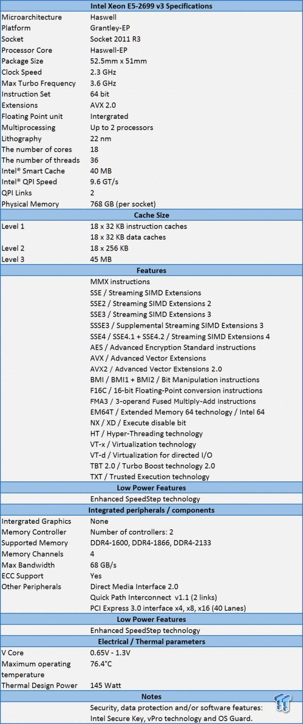 ASUS TS700-E8-RS8 Barebones Workstation Review