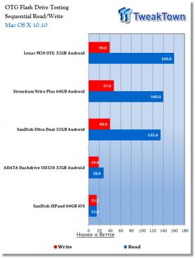 strontium-nitro-plus-64gb-otg-pen-drive-android-review_12