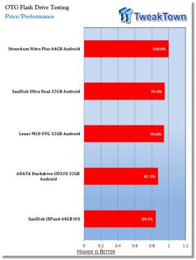 strontium-nitro-plus-64gb-otg-pen-drive-android-review_13