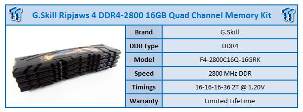 skill-ripjaws4-ddr4-2800-16gb-quad-channel-memory-kit-review_01