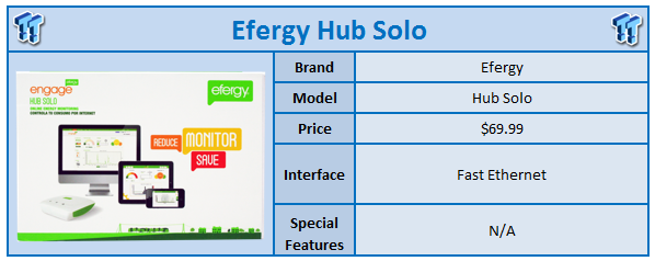 efergy-engage-hub-solo-online-power-monitor-review_99