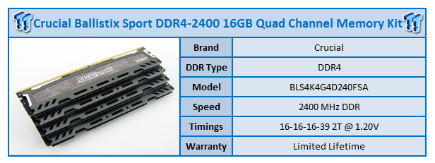 crucial-ballistix-sport-ddr4-2400-16gb-quad-channel-memory-kit-review_01