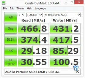 adata-se730-portable-usb-3-1-ssd-review-taste-performance_10