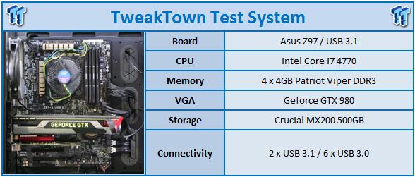 Akitio Thunder2 Quad Mini External Storage Enclosure Review