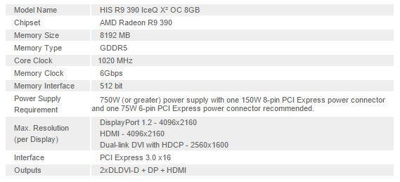 HIS Radeon R9 390 IceQ X2 OC 8GB Video Card Review