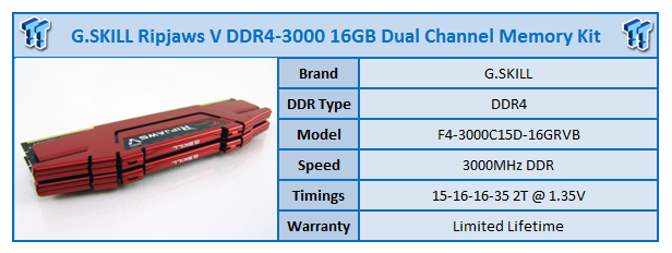G SKILL Ripjaws V DDR4-3000 16GB Dual-Channel Memory Kit Review