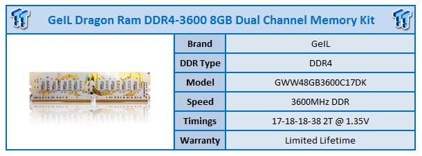GeIL Dragon RAM DDR4-3600 8GB Dual-Channel Memory Kit Review