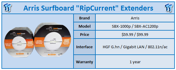 ARRIS SURFboard SBX-1000P and AC1200P RipCurrent Extenders
